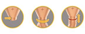 Troj-bodový spojovací systém zambelli